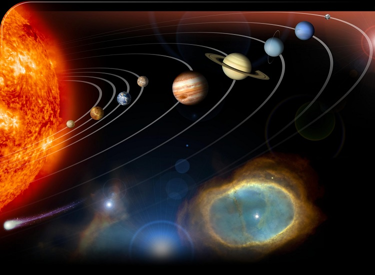 The Vedic Astrology in Terms of Education Planets